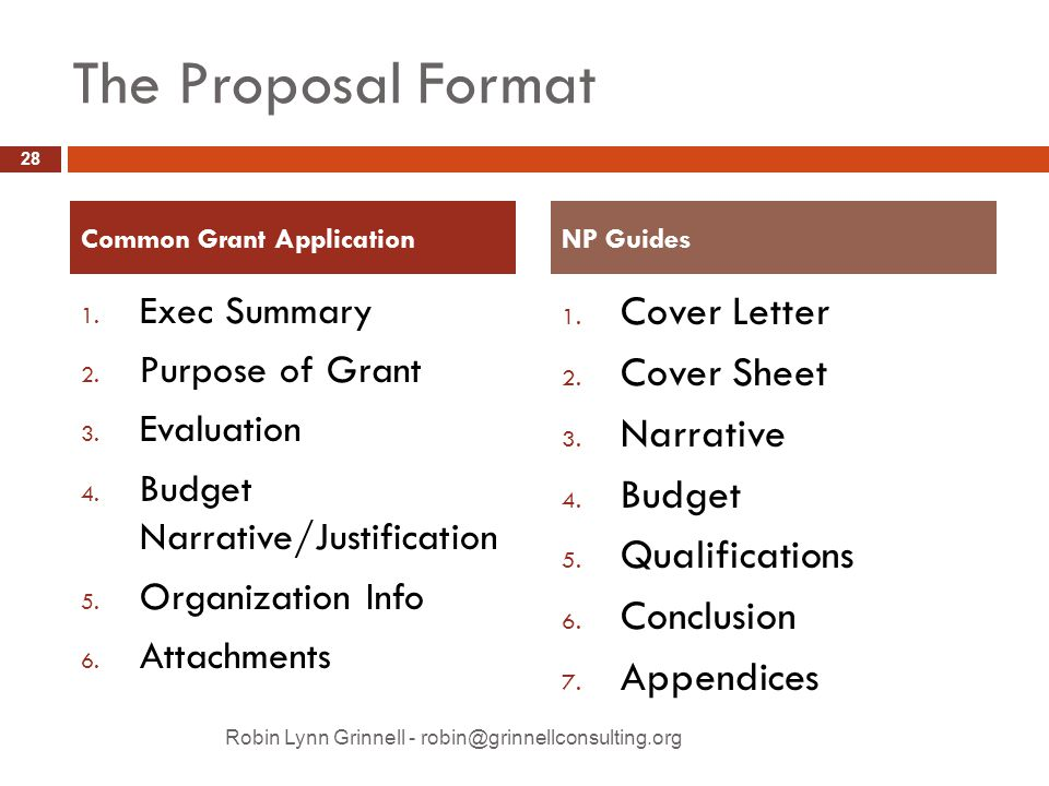 The Proposal Format 1. Exec Summary 2. Purpose of Grant 3.