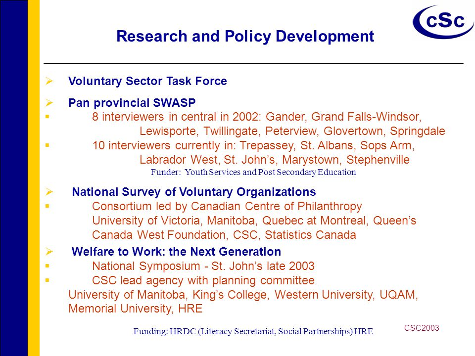 COMMUNITY UNIVERSITY RESEARCH ALLIANCE Carla Wheaton  In partnership with Memorial University faculty members  Research activities: Retrospective analysis Review of VCBO's awareness of SSP Leadership Gap Youth understanding and interpretation of policy (Sullivan and Zamparo)  Provincial Planning event for key stakeholders, Dec 2002  Symposium being planned for later this year  Conference presentations Arnova international conference Canadian Evaluation Society Canadian Associations of Schools of Social Work Funder: Social Sciences and Humanities Research Council CSC2003