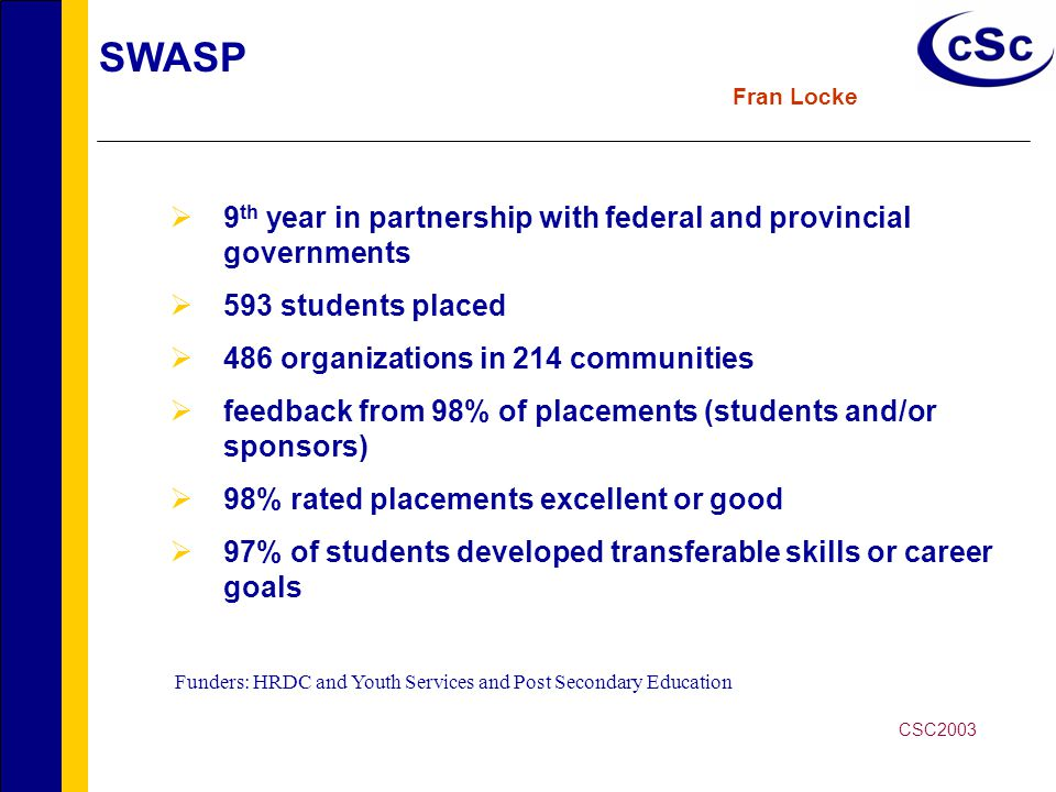 SWASP Fran Locke  9 th year in partnership with federal and provincial governments  593 students placed  486 organizations in 214 communities  feedback from 98% of placements (students and/or sponsors)  98% rated placements excellent or good  97% of students developed transferable skills or career goals Funders: HRDC and Youth Services and Post Secondary Education CSC2003