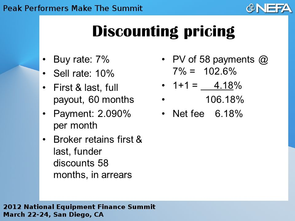 Discounting pricing Buy rate: 7% Sell rate: 10% First & last, full payout, 60 months Payment: 2.090% per month Broker retains first & last, funder discounts 58 months, in arrears PV of 58 payments @ 7% = 102.6% 1+1 = 4.18% 106.18% Net fee 6.18%