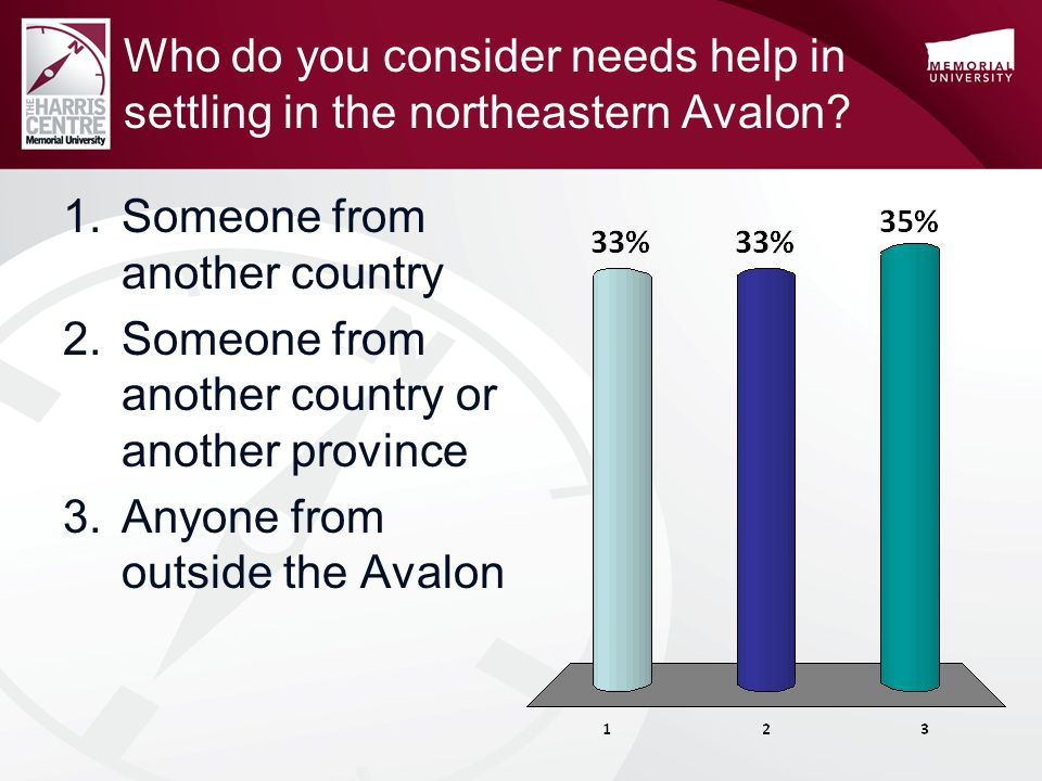 Who do you consider needs help in settling in the northeastern Avalon.