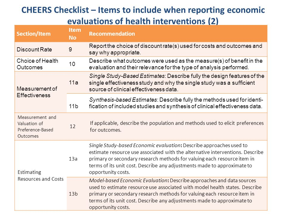 CHEERS Checklist – Items to include when reporting economic evaluations of health interventions (3) Section/Item Item No Recommendation Currency, Price Date and Conversion 14 Report the dates of the estimated resource quantities and unit costs.