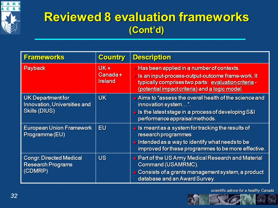 scientific advice for a healthy Canada Reviewed 8 evaluation frameworks (Cont'd) FrameworksCountryDescription Payback UK + Canada + Ireland  Has been applied in a number of contexts.