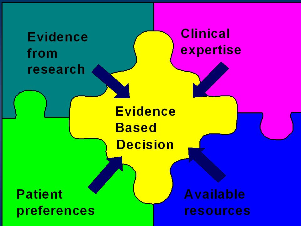 methods Subjects: health visitors, practice nurses, district nurses, nurse practitioners Subjects: health visitors, practice nurses, district nurses, nurse practitioners Mixed method, multi-site case study design, 3 geographical areas over one year (2001-2) Mixed method, multi-site case study design, 3 geographical areas over one year (2001-2) In depth interviews (n=82) In depth interviews (n=82) Observation data (270 hours) Observation data (270 hours) Q methodological statistical modelling (n=120) Q methodological statistical modelling (n=120) Local information resource audit (circa 1000 sources) Local information resource audit (circa 1000 sources) Rigour: explicit purposive sampling frame; between method & subject triangulation; multi-rater Kappa for descriptive coding tasks Rigour: explicit purposive sampling frame; between method & subject triangulation; multi-rater Kappa for descriptive coding tasks