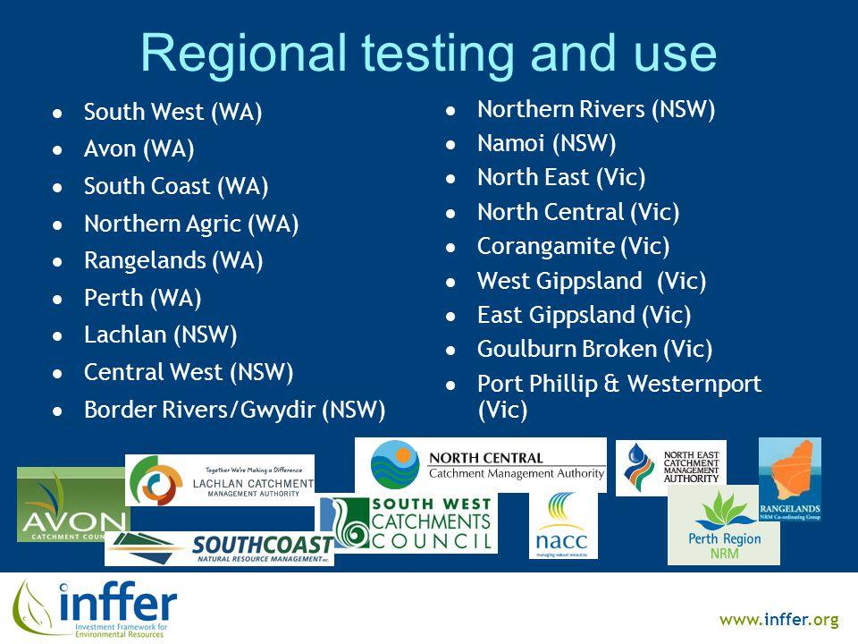 www.inffer.org Regional testing and use  South West (WA)  Avon (WA)  South Coast (WA)  Northern Agric (WA)  Rangelands (WA)  Perth (WA)  Lachlan (NSW)  Central West (NSW)  Border Rivers/Gwydir (NSW)  Northern Rivers (NSW)  Namoi (NSW)  North East (Vic)  North Central (Vic)  Corangamite (Vic)  West Gippsland (Vic)  East Gippsland (Vic)  Goulburn Broken (Vic)  Port Phillip & Westernport (Vic)