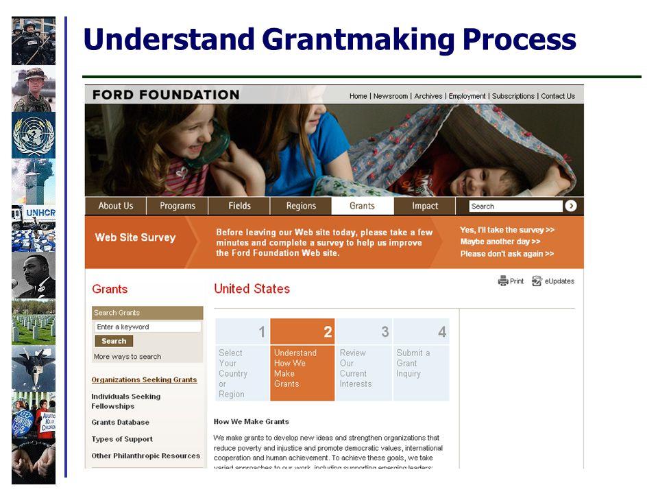 Understand Grantmaking Process
