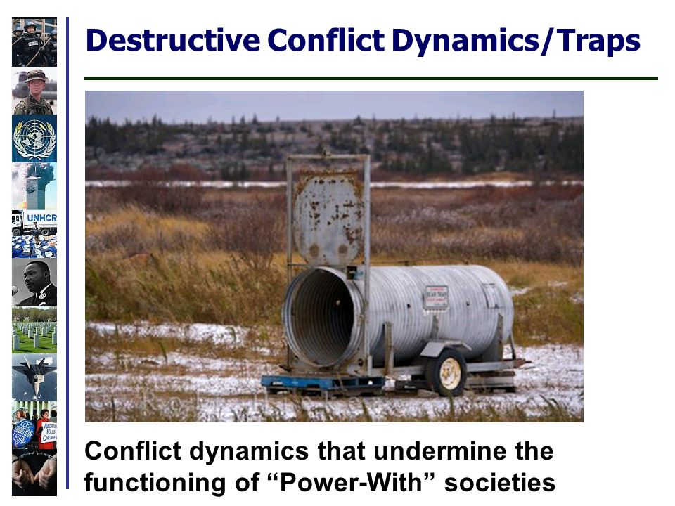 Destructive Conflict Dynamics/Traps Conflict dynamics that undermine the functioning of Power-With societies