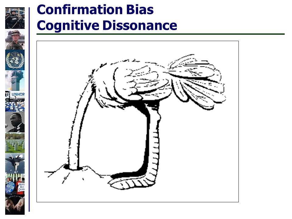 Confirmation Bias Cognitive Dissonance