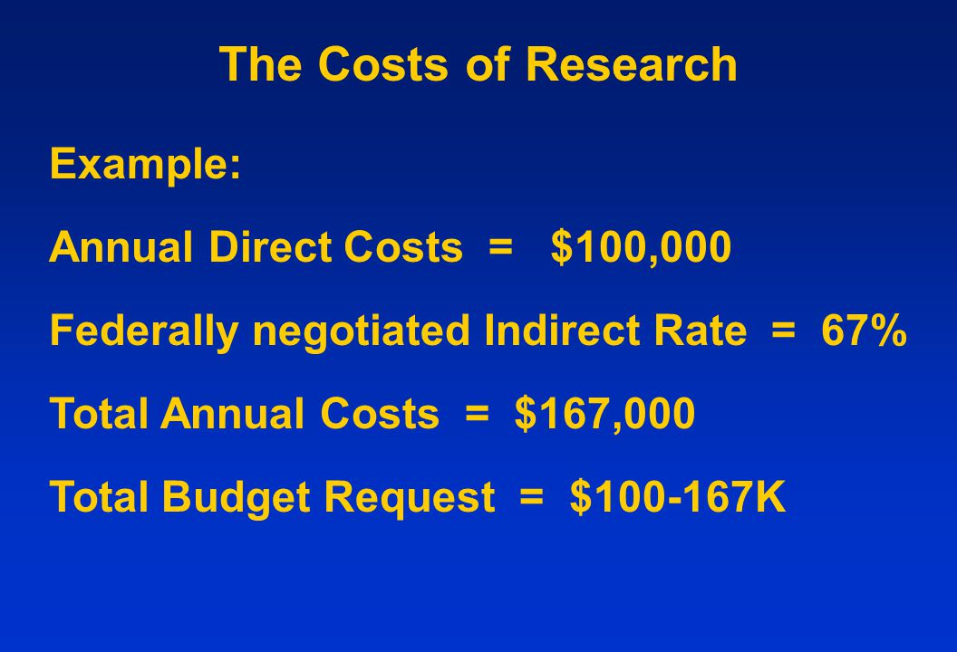 The Costs of Research Example: Annual Direct Costs = $100,000 Federally negotiated Indirect Rate = 67% Total Annual Costs = $167,000 Total Budget Request = $100-167K