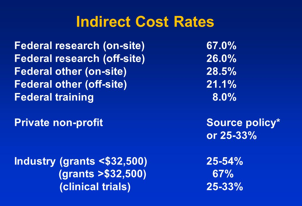Indirect Cost Rates Federal research (on-site) 67.0% Federal research (off-site)26.0% Federal other (on-site)28.5% Federal other (off-site)21.1% Feder