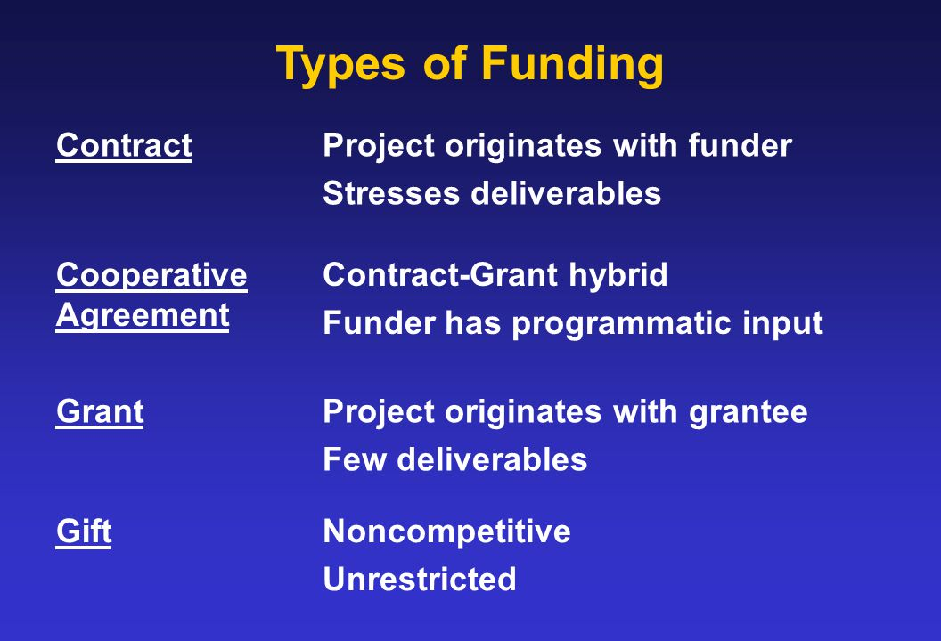 Types of Funding ContractProject originates with funder Stresses deliverables Cooperative Agreement Contract-Grant hybrid Funder has programmatic input GrantProject originates with grantee Few deliverables GiftNoncompetitive Unrestricted