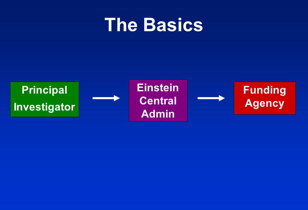 Principal Investigator Funding Agency Einstein Central Admin The Basics