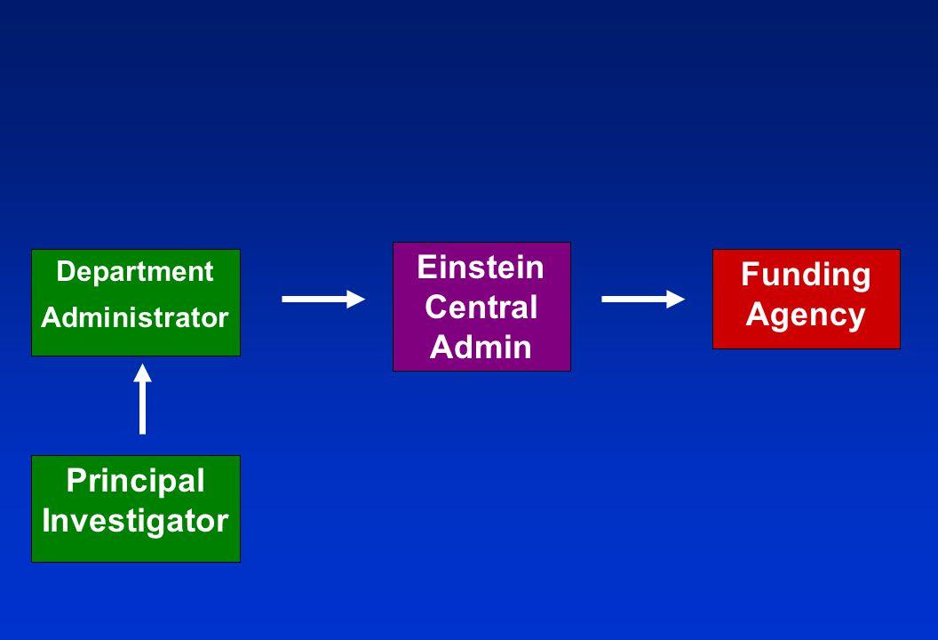 Department Administrator Funding Agency Einstein Central Admin Principal Investigator
