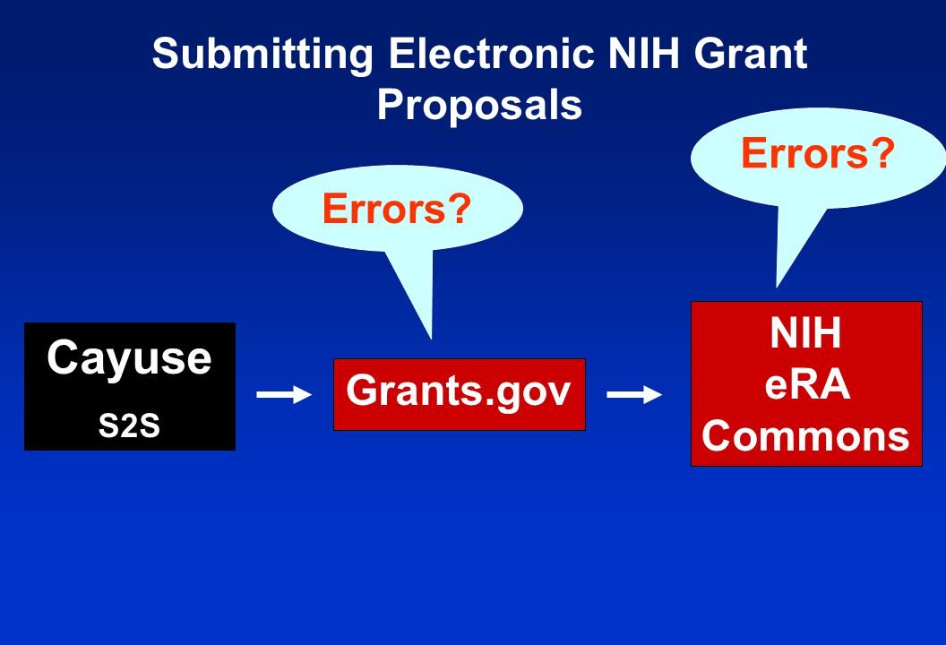 Submitting Electronic NIH Grant Proposals Errors NIH eRA Commons Grants.gov Cayuse S2S