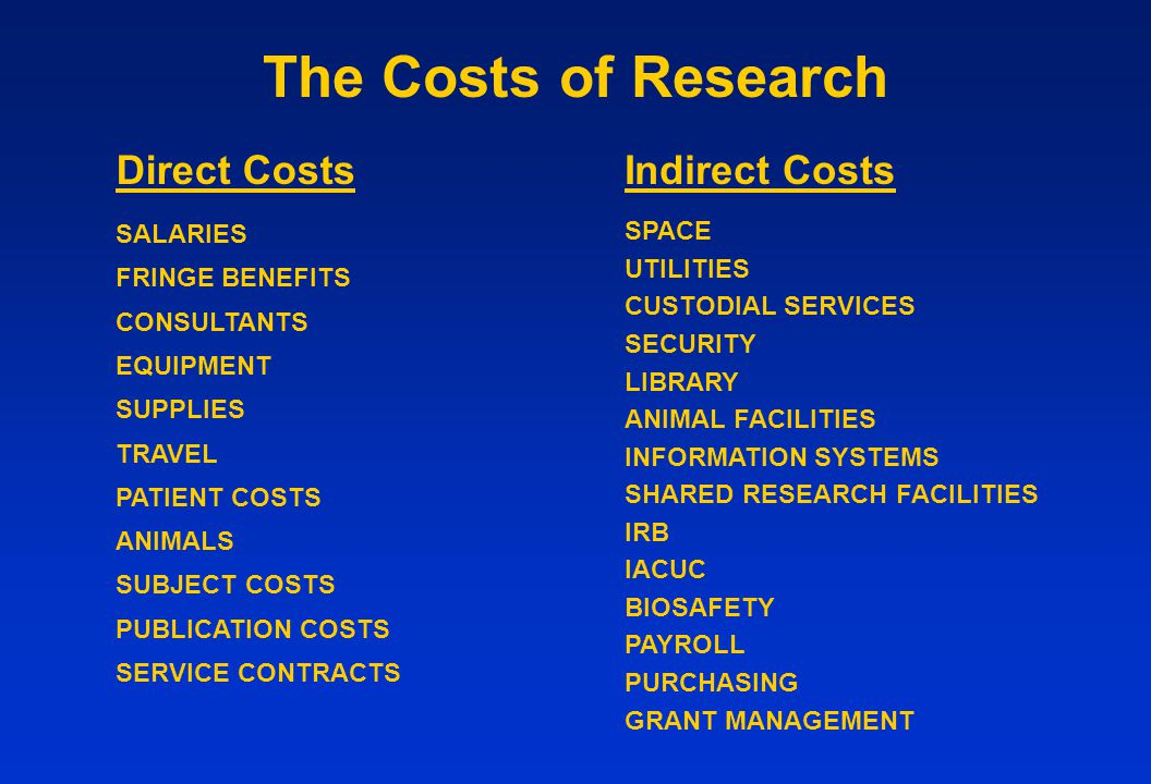 The Costs of Research Direct CostsIndirect Costs SALARIES FRINGE BENEFITS CONSULTANTS EQUIPMENT SUPPLIES TRAVEL PATIENT COSTS ANIMALS SUBJECT COSTS PU