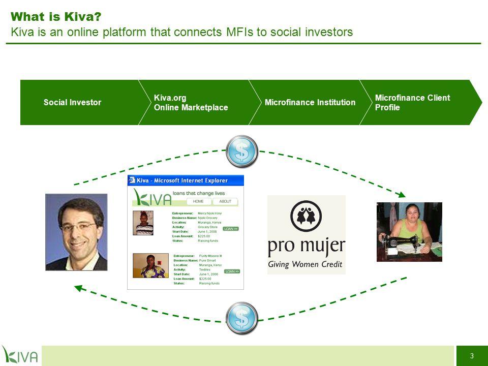 3 Microfinance Client Profile Microfinance Institution Kiva.org Online Marketplace Social Investor What is Kiva? Kiva is an online platform that conne