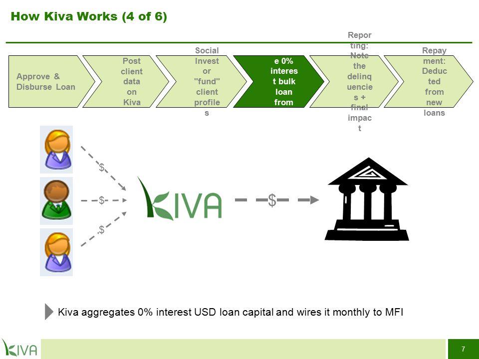 7 How Kiva Works (4 of 6) Approve & Disburse Loan Post client data on Kiva Receiv e 0% interes t bulk loan from Kiva Repor ting: Note the delinq uenci