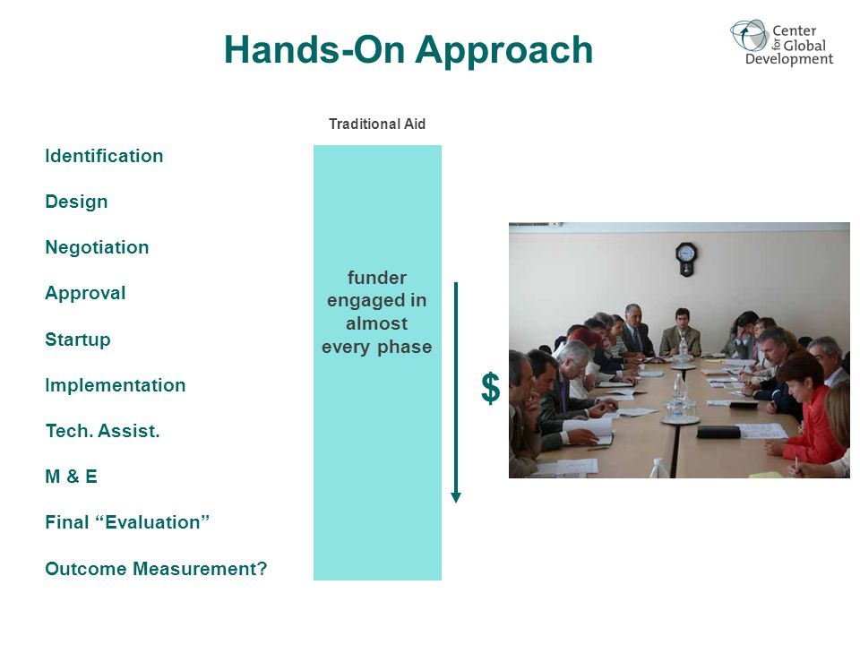 Hands-Off Approach Identification Design Negotiation Approval Startup Implementation Tech.