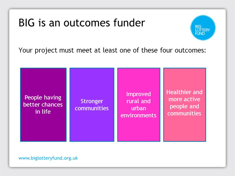Big's Funding Principles ─ Partnership ─ User Informed ─ Local ─ Long Term ─ Evidence, Impact and Influence