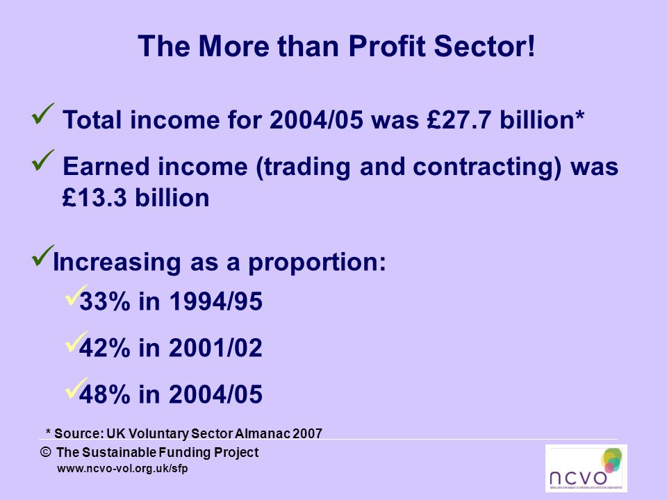 www.ncvo-vol.org.uk/sfp © The Sustainable Funding Project The More than Profit Sector.