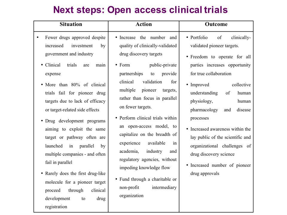 Next steps: Open access clinical trials