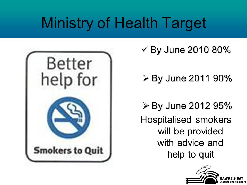 Ministry of Health Target By June 2010 80% By June 2010 80%  By June 2011 90%  By June 2012 95% Hospitalised smokers will be provided with advice and help to quit