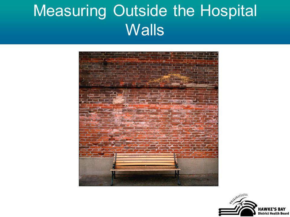 Measuring Outside the Hospital Walls