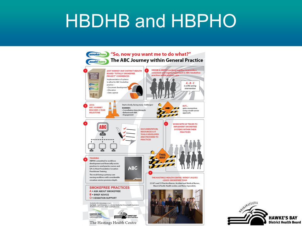 HBDHB and HBPHO