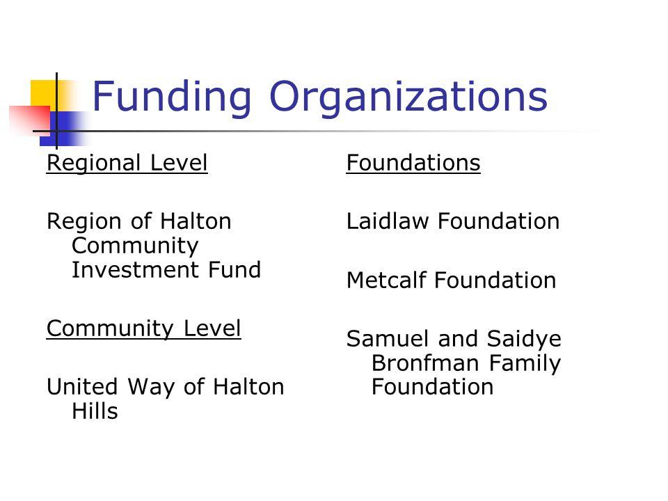 Funding Organizations Regional Level Region of Halton Community Investment Fund Community Level United Way of Halton Hills Foundations Laidlaw Foundation Metcalf Foundation Samuel and Saidye Bronfman Family Foundation