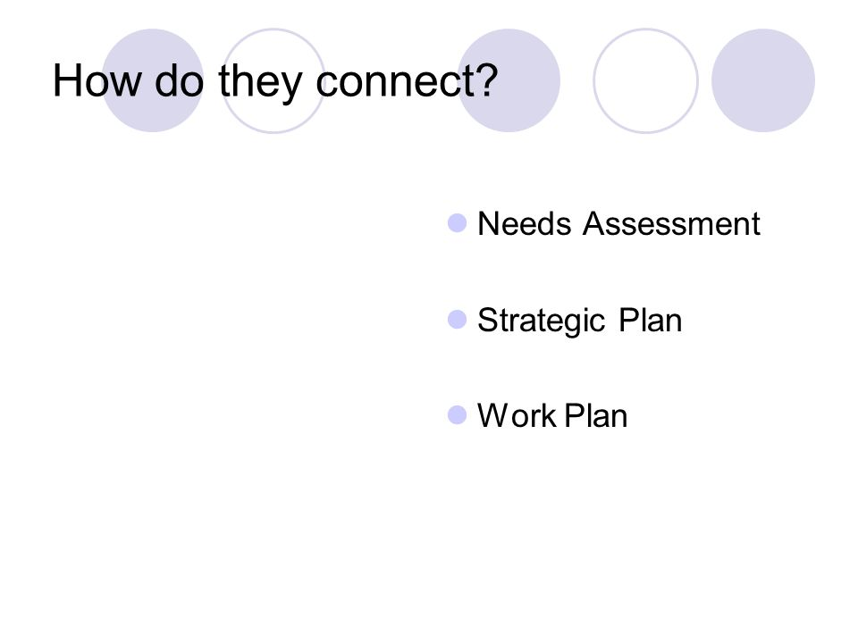 How do they connect Needs Assessment Strategic Plan Work Plan