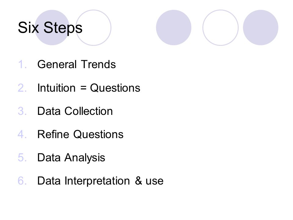 Six Steps 1.General Trends 2.Intuition = Questions 3.Data Collection 4.Refine Questions 5.Data Analysis 6.Data Interpretation & use