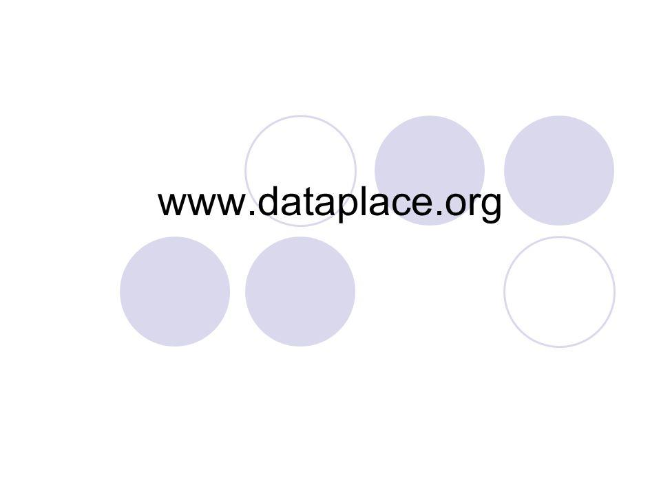 www.dataplace.org
