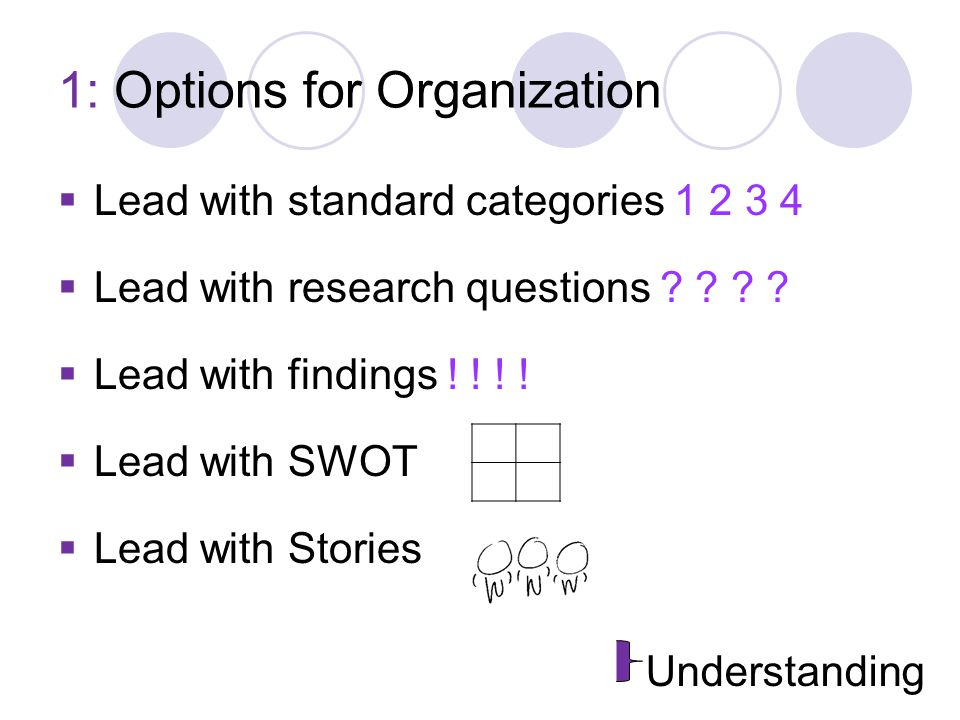 1: Options for Organization  Lead with standard categories 1 2 3 4  Lead with research questions .