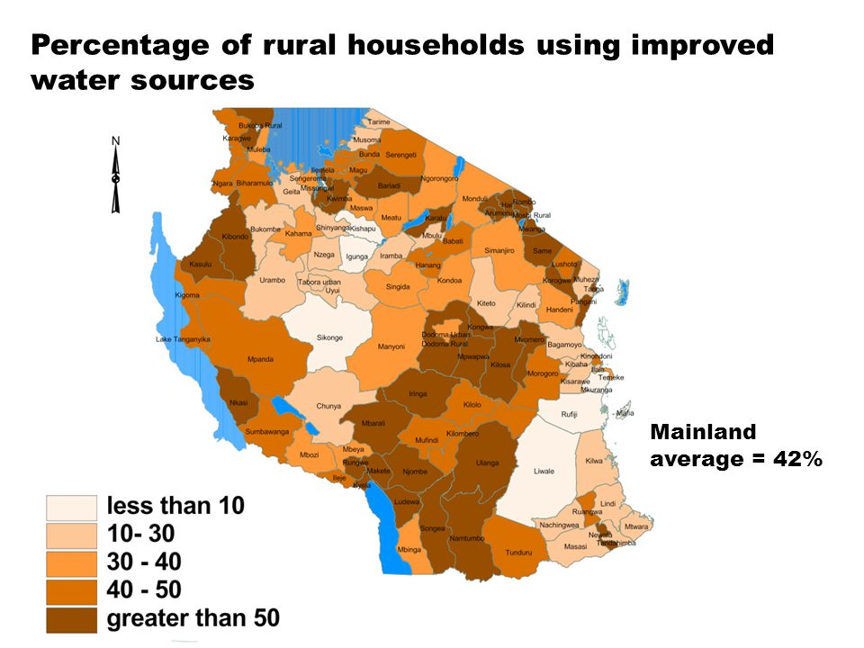 Percentage of rural households using improved water sources Mainland average = 42%