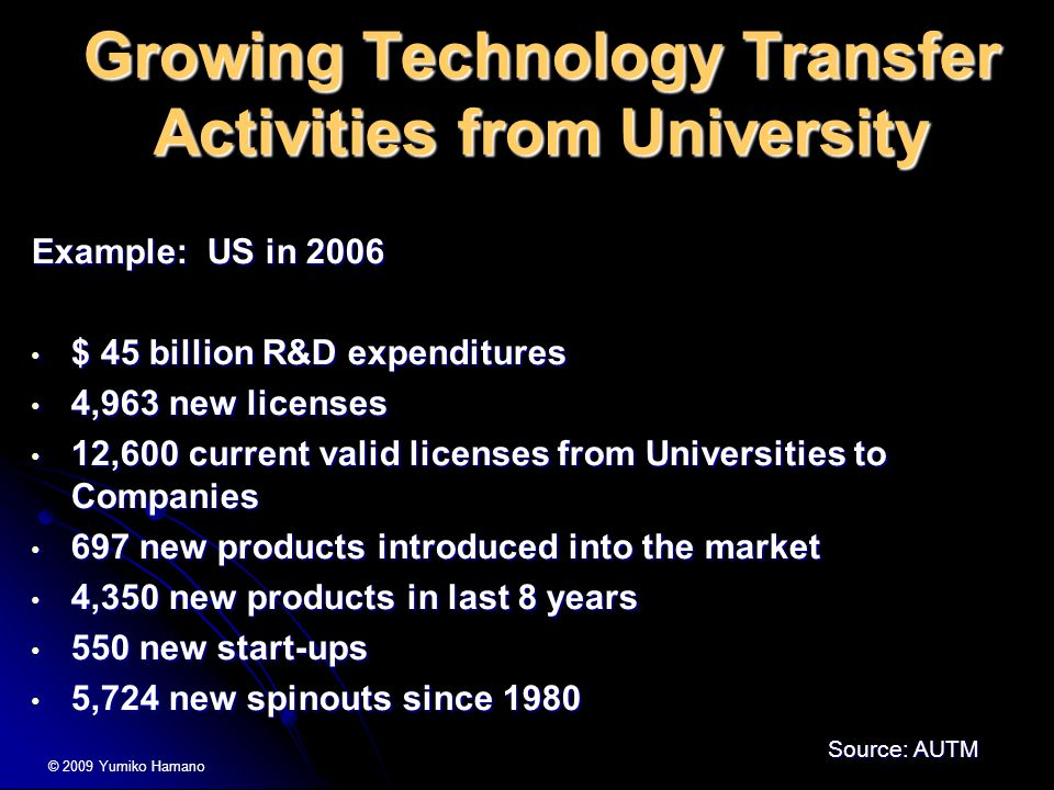 Growing Technology Transfer Activities from University Example: US in 2006 $ 45 billion R&D expenditures $ 45 billion R&D expenditures 4,963 new licenses 4,963 new licenses 12,600 current valid licenses from Universities to Companies 12,600 current valid licenses from Universities to Companies 697 new products introduced into the market 697 new products introduced into the market 4,350 new products in last 8 years 4,350 new products in last 8 years 550 new start-ups 550 new start-ups 5,724 new spinouts since 1980 5,724 new spinouts since 1980 Source: AUTM © 2009 Yumiko Hamano
