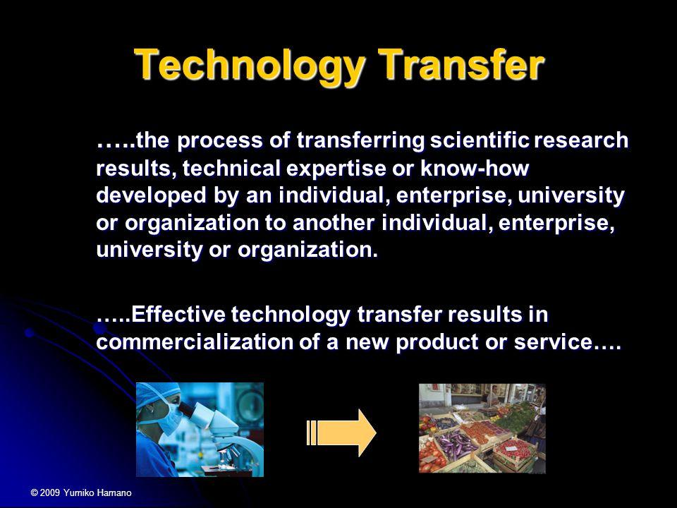 Technology Transfer …..