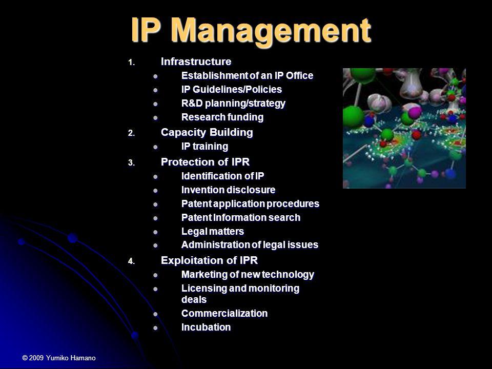 IP Management 1.