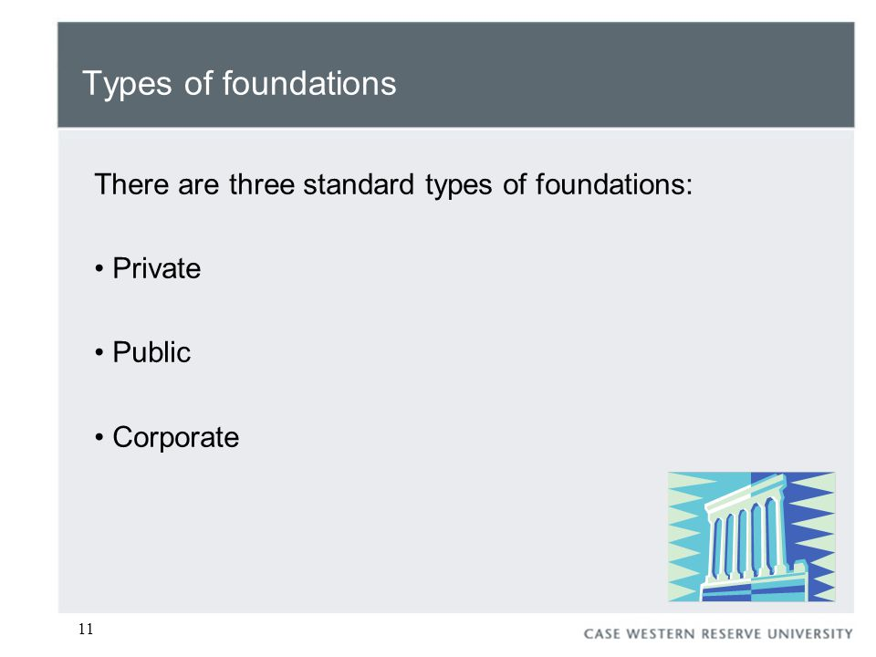 11 Types of foundations There are three standard types of foundations: Private Public Corporate