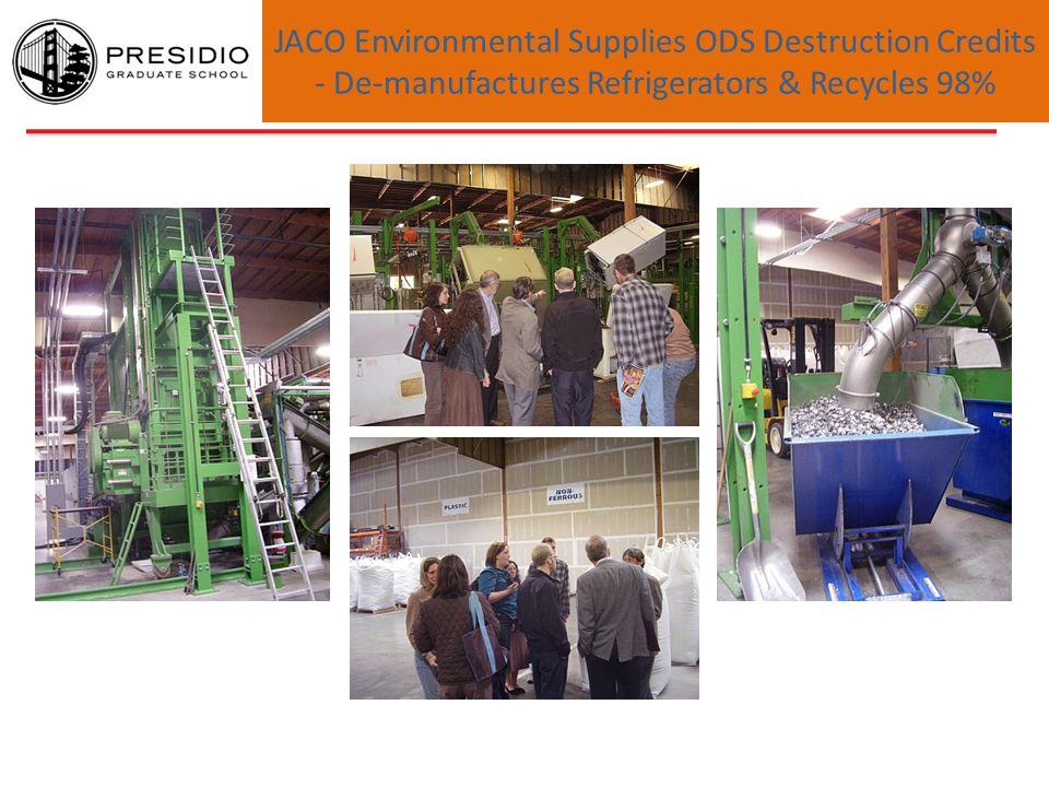 JACO Environmental Supplies ODS Destruction Credits - De-manufactures Refrigerators & Recycles 98%