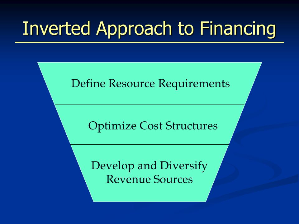 Inverted Approach to Financing Define Resource Requirements Optimize Cost Structures Develop and Diversify Revenue Sources