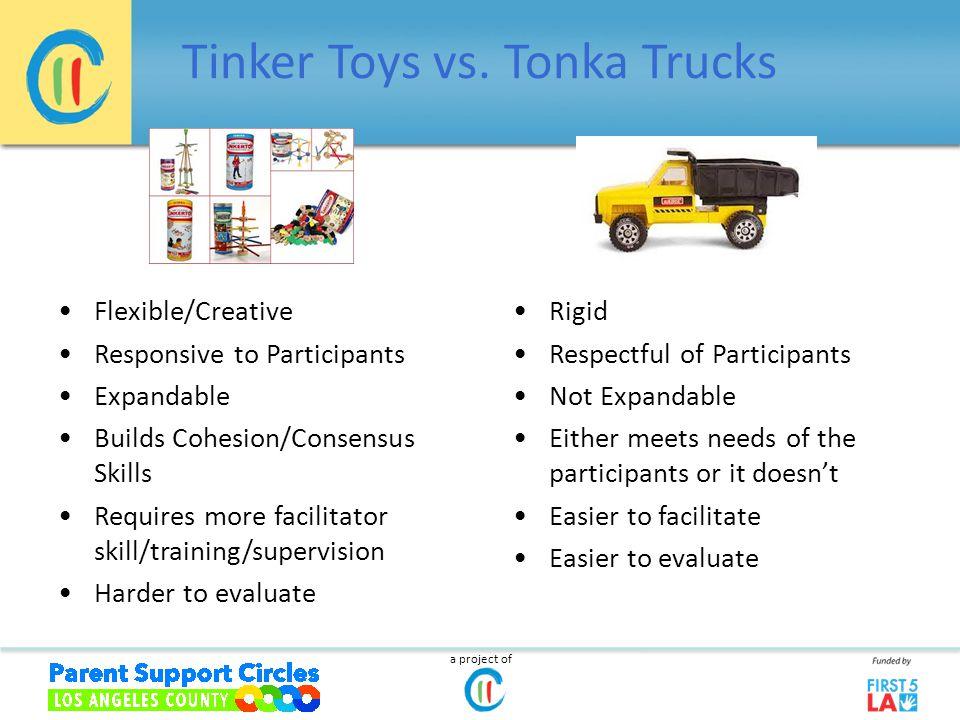 Tinker Toys vs.