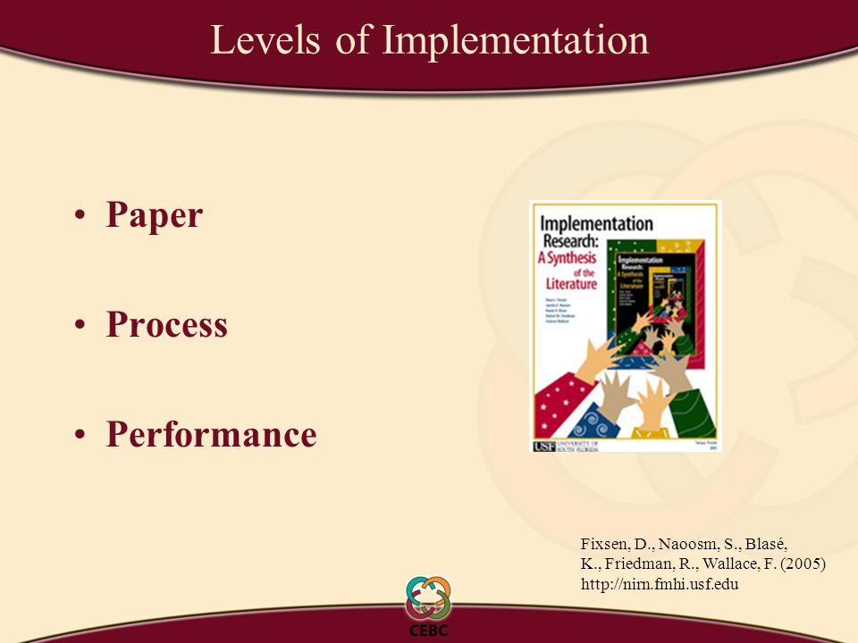 Levels of Implementation Paper Process Performance Fixsen, D., Naoosm, S., Blasé, K., Friedman, R., Wallace, F. (2005) http://nirn.fmhi.usf.edu