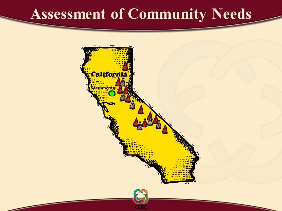 Assessment of Community Needs