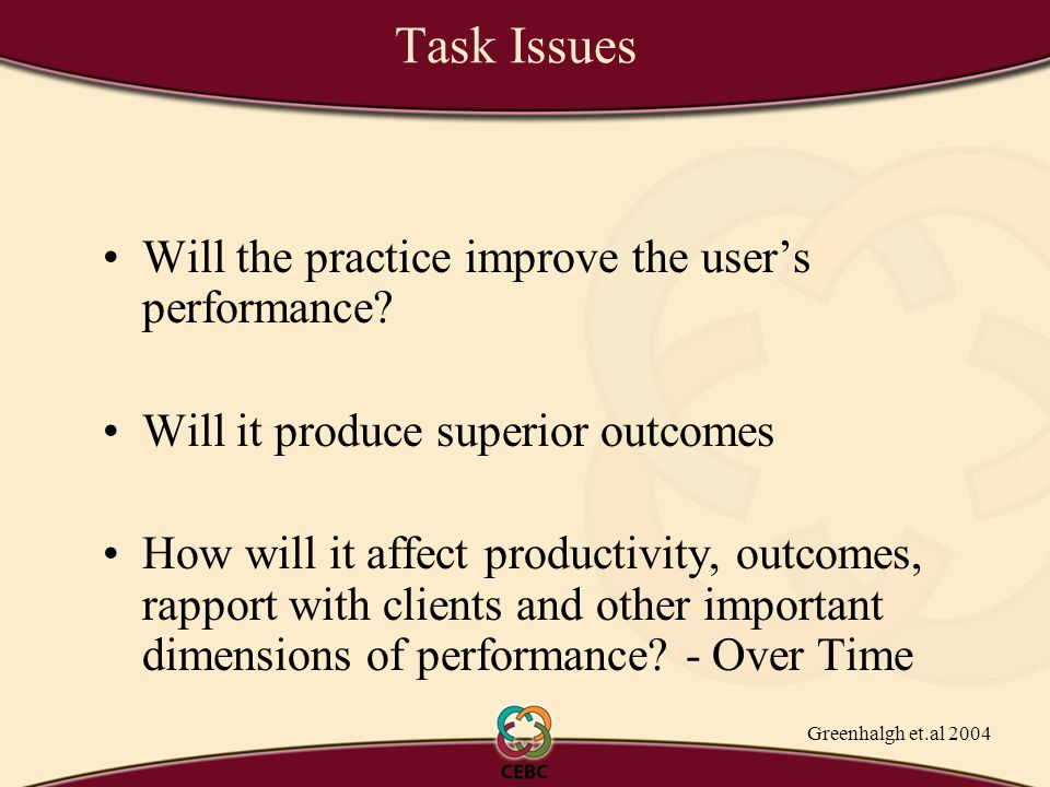 Task Issues Will the practice improve the user's performance.