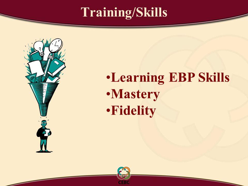 Training/Skills Learning EBP Skills Mastery Fidelity