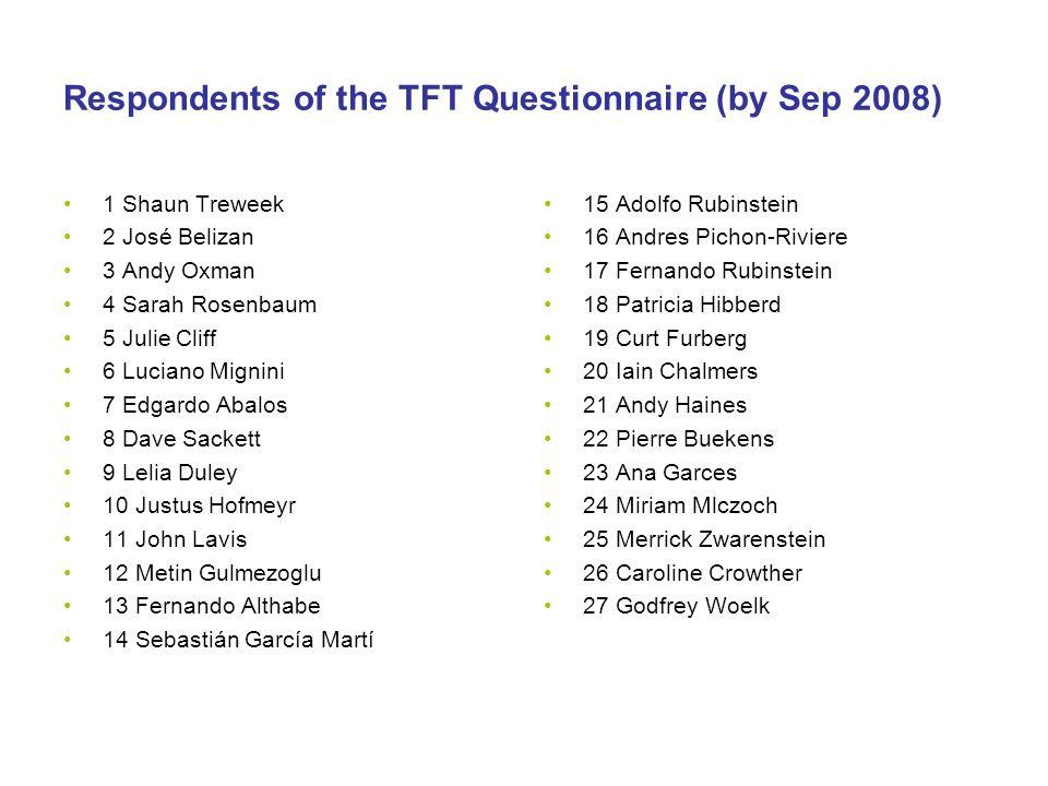 Respondents of the TFT Questionnaire (by Sep 2008) 1 Shaun Treweek 2 José Belizan 3 Andy Oxman 4 Sarah Rosenbaum 5 Julie Cliff 6 Luciano Mignini 7 Edg