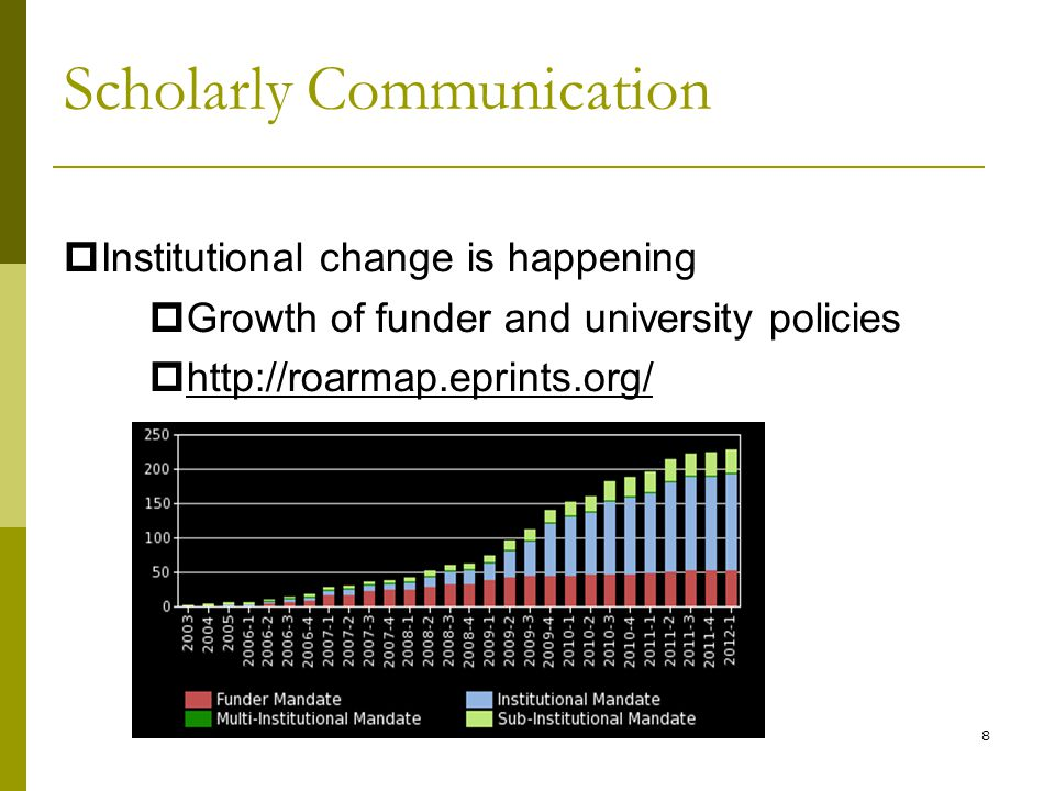 8  Institutional change is happening  Growth of funder and university policies  http://roarmap.eprints.org/ Scholarly Communication