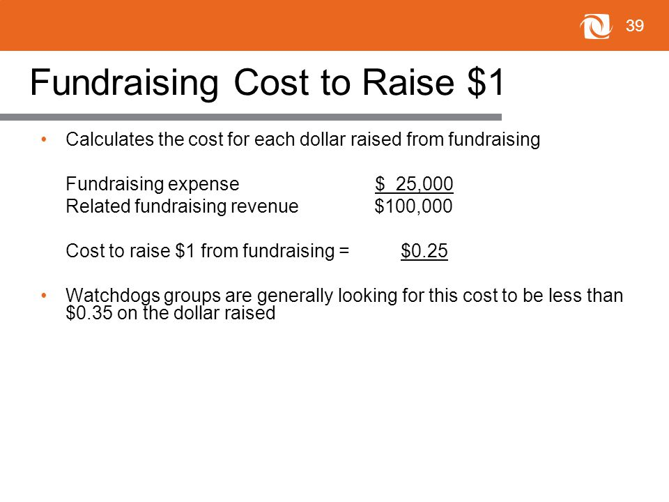 39 Fundraising Cost to Raise $1 Calculates the cost for each dollar raised from fundraising Fundraising expense$ 25,000 Related fundraising revenue $100,000 Cost to raise $1 from fundraising = $0.25 Watchdogs groups are generally looking for this cost to be less than $0.35 on the dollar raised