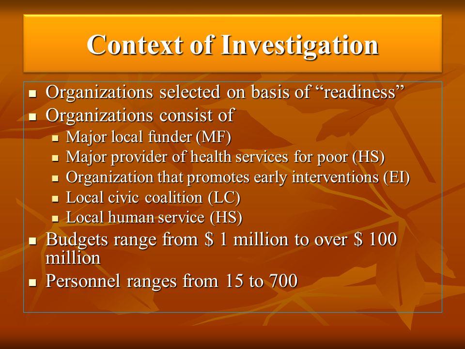 "Context of Investigation Organizations selected on basis of ""readiness"" Organizations selected on basis of ""readiness"" Organizations consist of Organi"