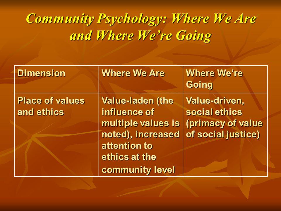 Community Psychology: Where We Are and Where We're Going Dimension Where We Are Where We're Going Place of values and ethics Value-laden (the influenc